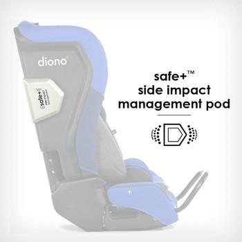 Safe+® Side Impact Management Pod [Blue Sky]