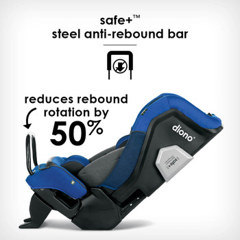 anti-rebound bar reduces rebound rotation by 50% [Blue Sky]