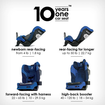 10 years one car seat from birth to booster [Blue Sky]