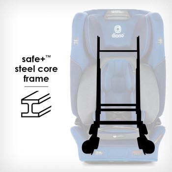 Safe+® Steel core frame [Blue Sky]