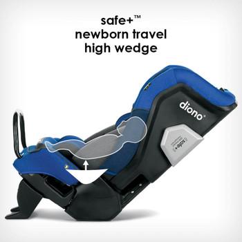 Newborn high travel wedge [Blue Sky]