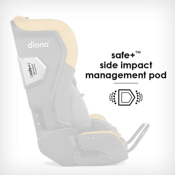 22% increase in headrest occupancy from Radian® R Series [Yellow Mineral]
