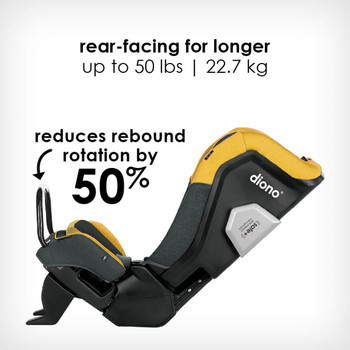 anti-rebound bar reduces rebound rotation by 50% [Yellow Mineral]
