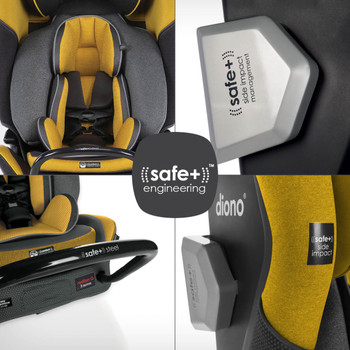 Safe+® Engineering Features [Yellow Mineral]