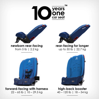 10 years one car seat [Blue Sky]