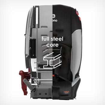 Full steel core