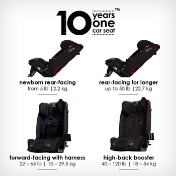 10 years one car seat [Black Jet]
