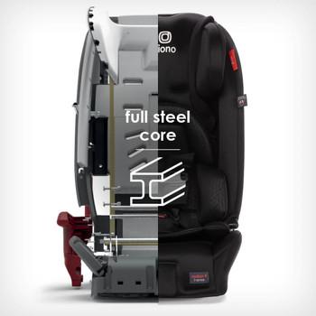 Full steel core [Black Jet]