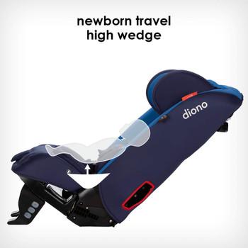 Newborn high travel  [Blue Sky]