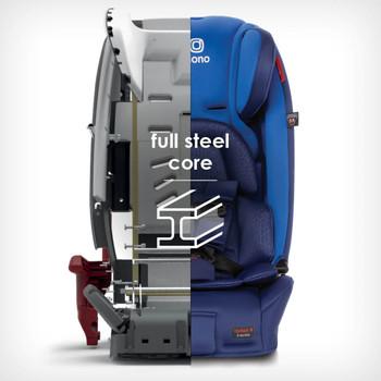 Full steel core [Blue Sky]