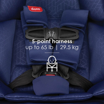 5-point harness up to 29.5 kg / 65 lb [Blue Sky]