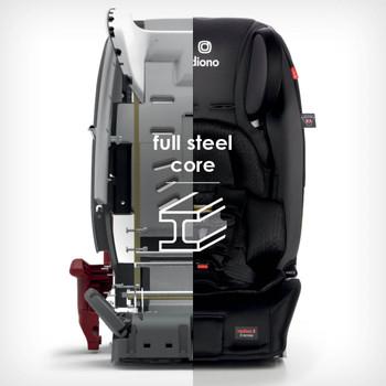 Full steel core [Gray Slate]