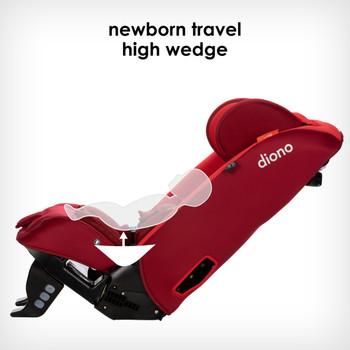 Newborn high travel wedge [Red Cherry]