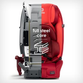 Full steel core [Red Cherry]
