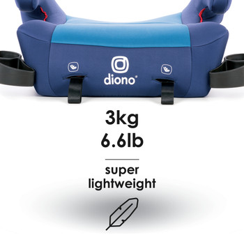 Super lightweight 3 kg / 6.6 lb [Blue]