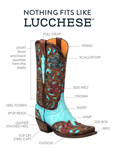 boot-anatomy.jpg