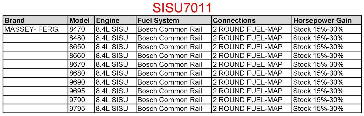 Area Diesel Power Module Massey-Ferg Agg 8.4 Sisu Engines