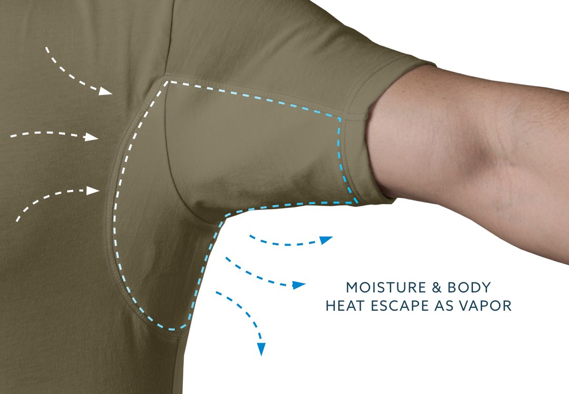 Patented Sweat Proof Technology for Men's Original Fit Sweat Proof Military Shirts