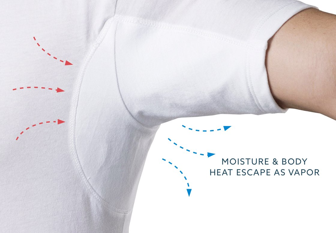 Patented Sweat Proof Technology for Deep V-Neck Shirts