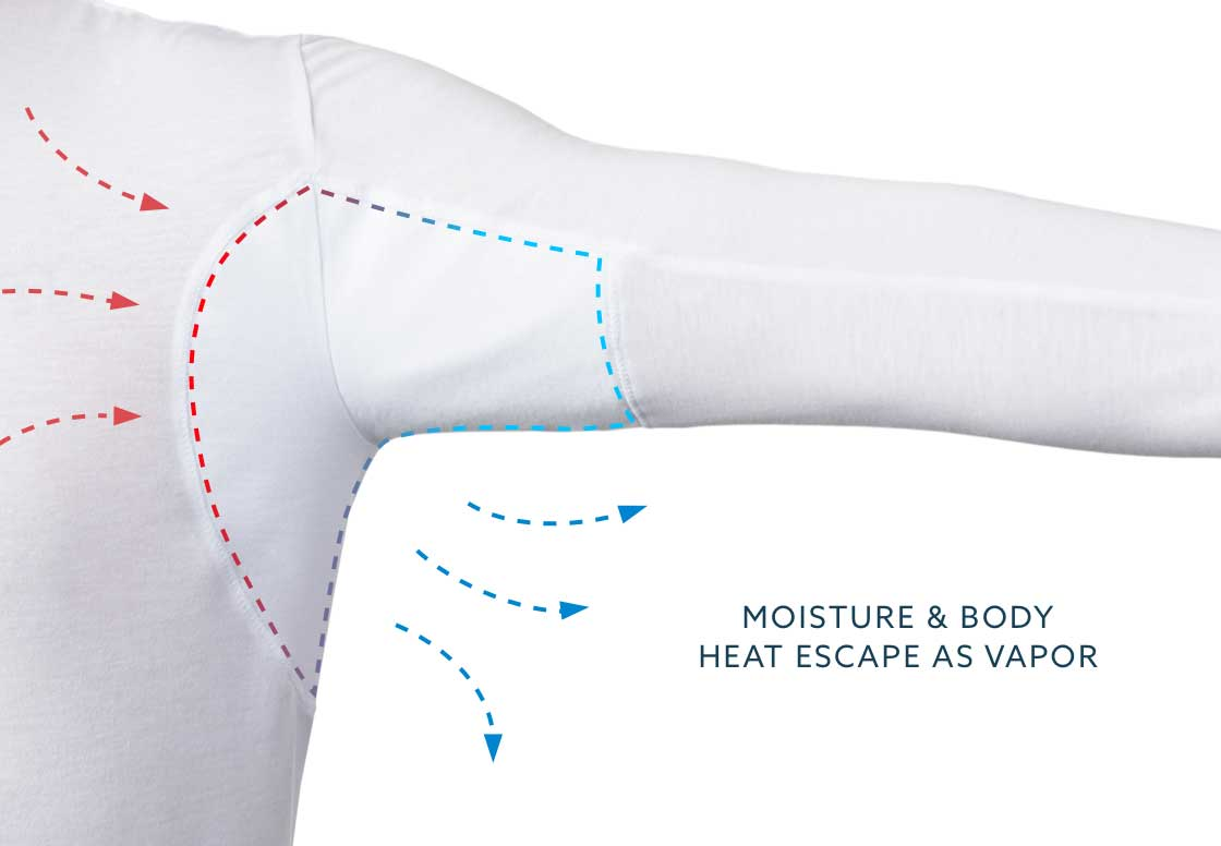 Patented Sweat Proof Technology for Long Sleeve Crewneck Shirts