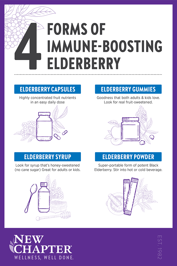 4 Ways to Take Elderberry: Elderberry Capsules, Elderberry Gummies, Elderberry Syrup, Elderberry Powder