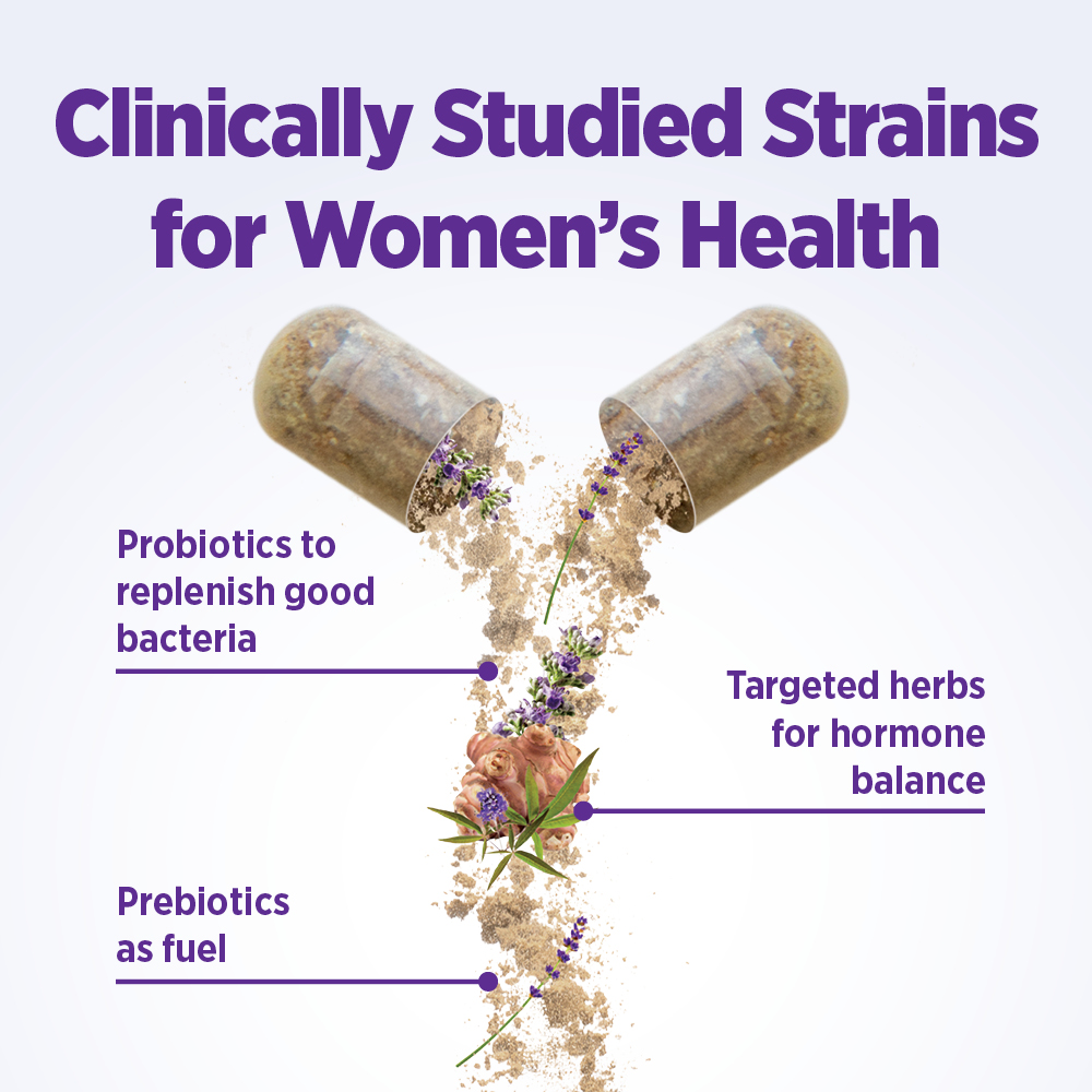 Clinically Studied Strains for Women's Health: Probiotics to replenish good bacteria, Prebiotics as fuel, Targeted herbs for hormone balance.