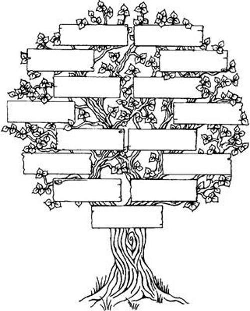 Family Tree - Cling Mount