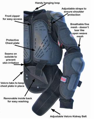 Senior Armour