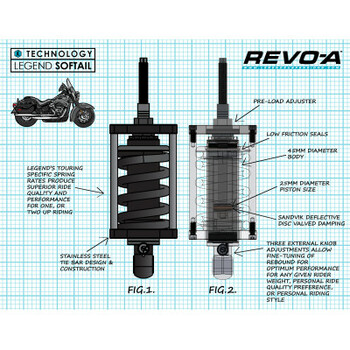 Legend Suspension - Legend Revo-A Softail Coil Suspension fits '00-'17 Softail Models (Heavy-duty, blueprint)