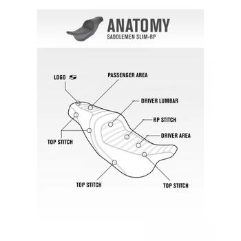Saddlemen - Slim RP Seat for '20 & Up Challenger Models (Anatomy)