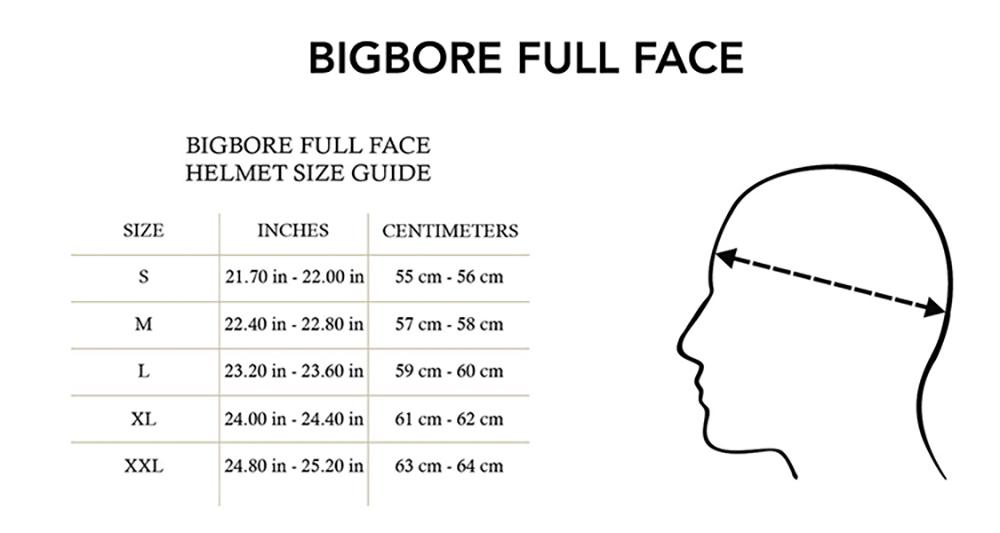 big-bore-size-chart.jpg
