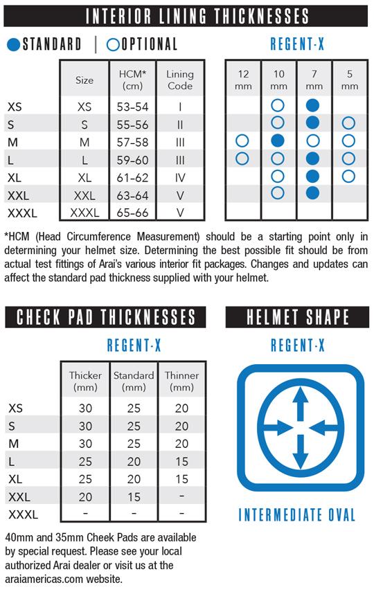 regent-x-fit-chart.jpg