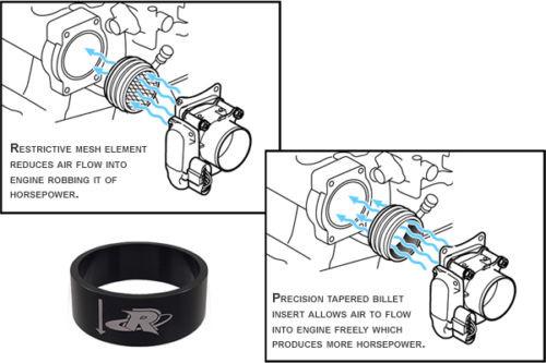 Yamaha FX-HO WaveRunner RIVA Intake Manifold Upgrade Kit +MPH 2009-2012 1.8L NA RY12055-IMUK
