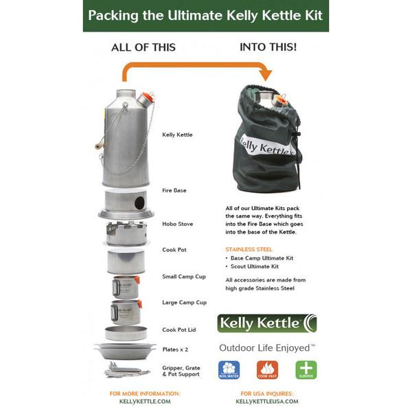 Kelly Kettle Ultimate Base Camp STEEL
