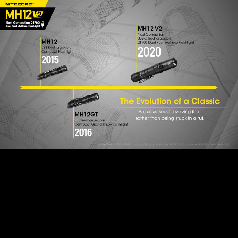 Nitecore MH12 v2