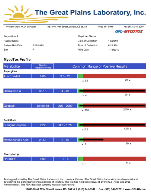 Mycotoxin test