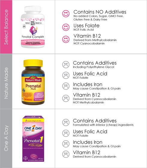 prenatal-vitamin-comparison.jpg