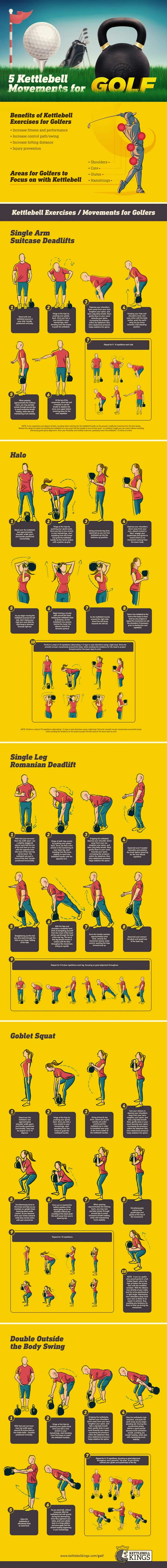 5 Kettlebell Movements for Golf Infographic