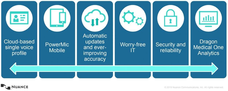 dmo-benefits-optimized.jpg