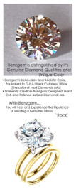 8.17 Benzgem by GuyDesign® 13x13mm= 08.17 Ct Hearts & Arrows Round Shape, Believable G-H-I-J Natural Color Fantasy Diamond, 18K Gold; Ladies Classic Tiffany Ring 6746