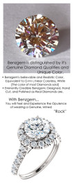 1.91 Carat Believable and Realistic Simulated Diamond Solitaire Round Cut Benzgem matches Convincingly the Natural 38 Diamond Semi-Mount; GuyDesign Halo Engagement or Right-Hand Ring - 14k White Gold, 7088,