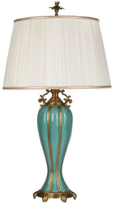 Porcelain Lamp with Shantung Silk Shade Lamp - Glossy Aquamarine Finish - 31t