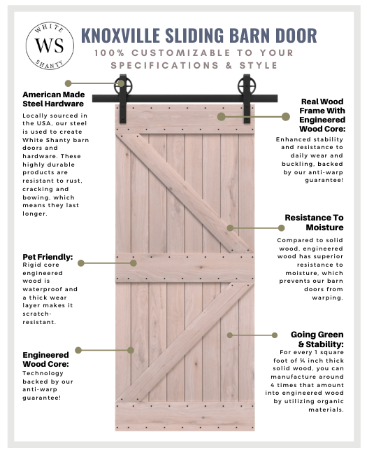 Knoxville Sliding Barn Door Material Chart