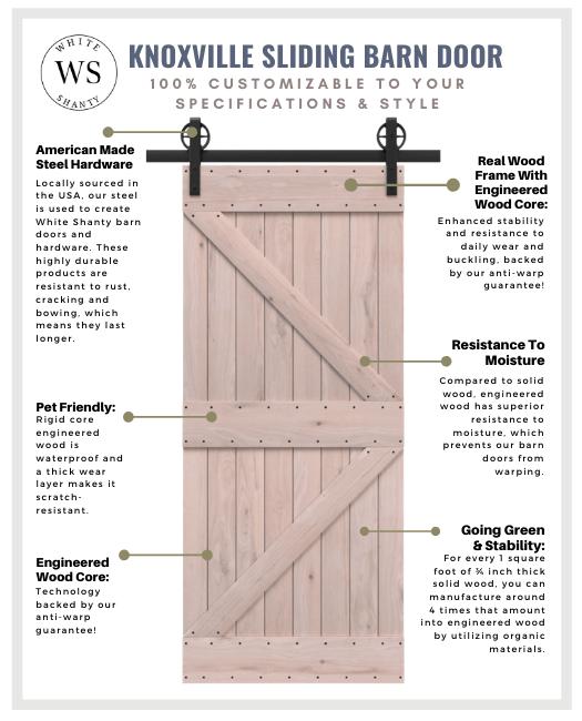 Knoxville Sliding Barn Door Material Chart