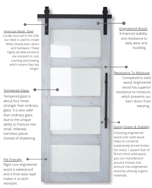 benefits of engineered wood & tempered glass