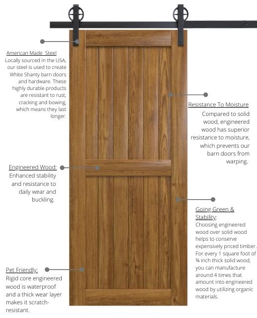 Naples Engineered Wood Material Benefits