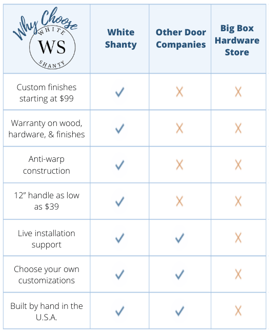 why choose white shanty competitor comparison chart
