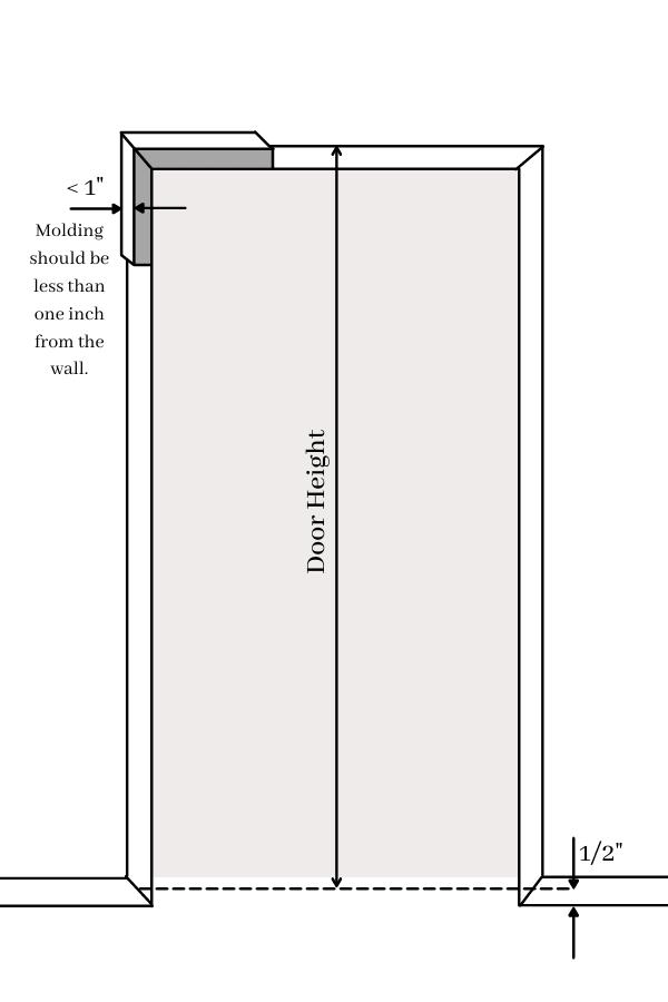barn-door-measurement-height-min.png