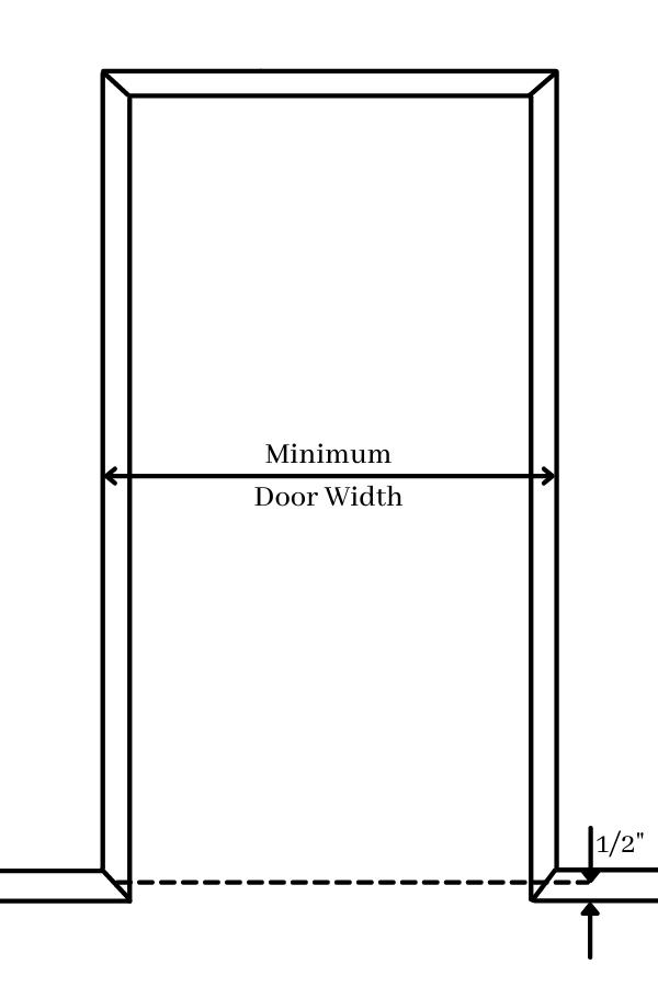 barn-door-measurement-width-3-min.png