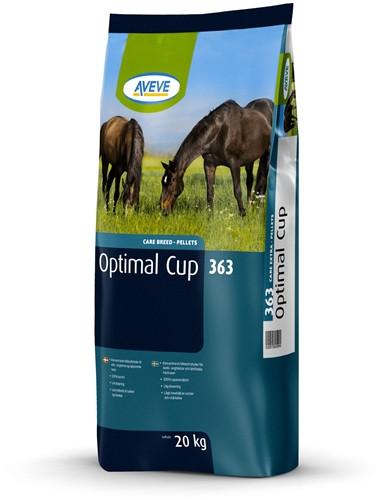 Optimal Cup